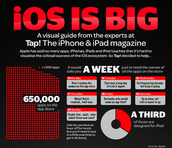 Tap Mag Infographic