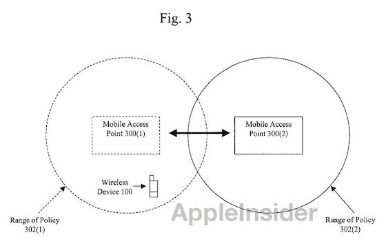 Situatiebewuste iPhone patent