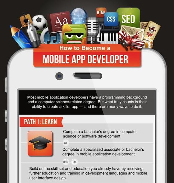 app-ontwikkelaar worden infographic