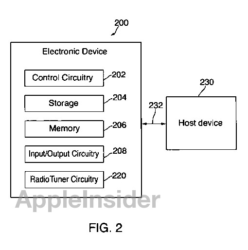 iPhone radio patent