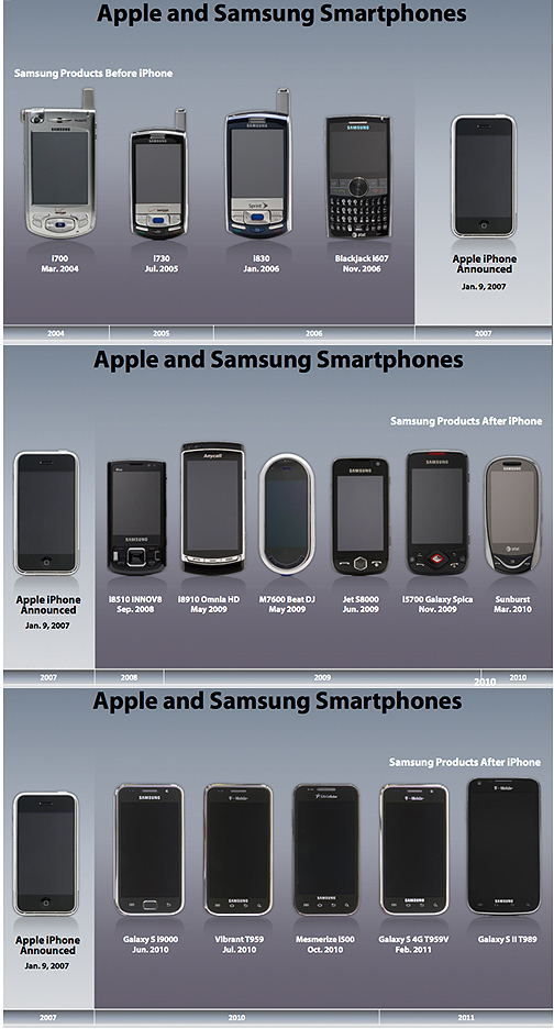 iphones-and-samsung