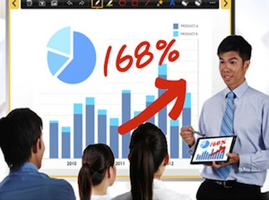 splashtop presenter ipad