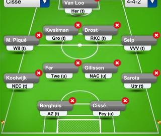 ProfCoach: Eredivisie Live-voetbalspel heeft iPhone-app