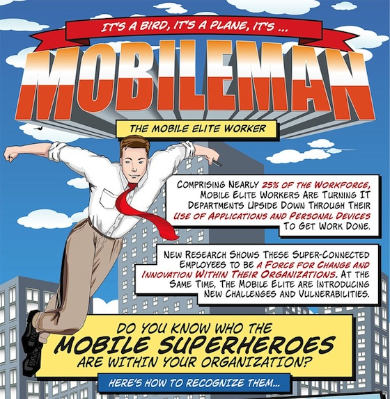 Mobile Superhero infrohaphic