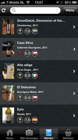 Wijn lijst met ingevoerde wijnen