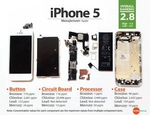 iPhone 5 onderzoek