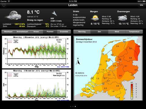 Het Weer in Nederland derde scherm