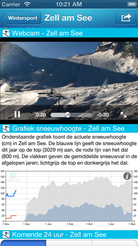 Weerplaza verwachting wintersportgebied