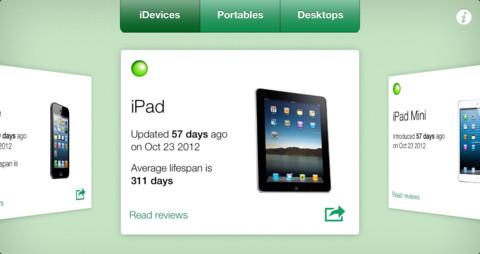 Buynotify Belgische iPhone-app