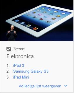 Google Zeitgeist Elektronica-trends