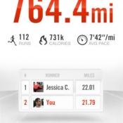 Goede voornemens Nike Running