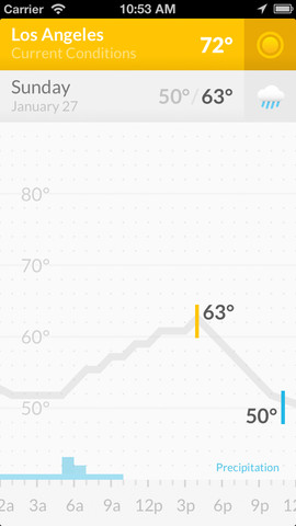 Weer-apps WeatherTable