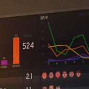 Status Board van Panic: dashboard met informatie inrichten op iPad