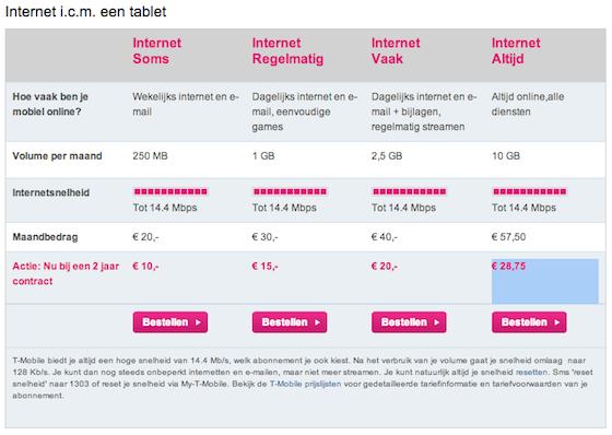 T-Mobile internet + iPad
