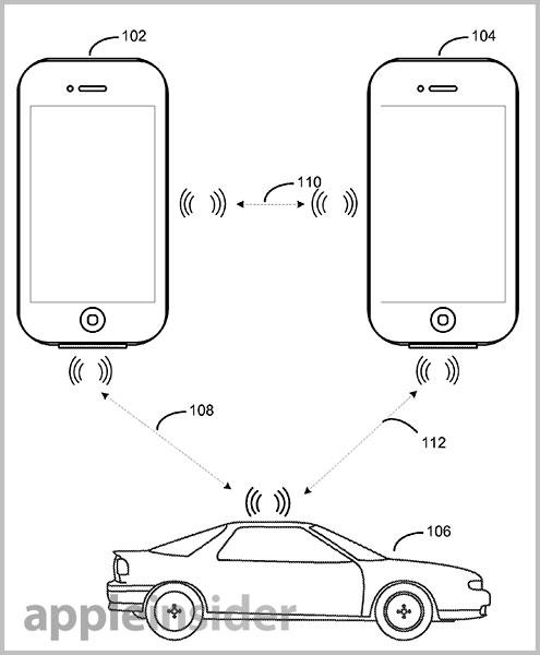iPhone auto patent