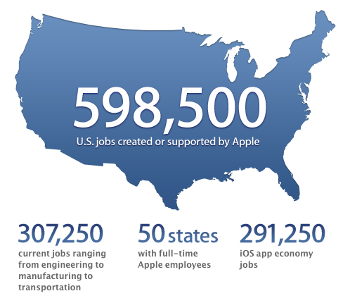 Apple-banen