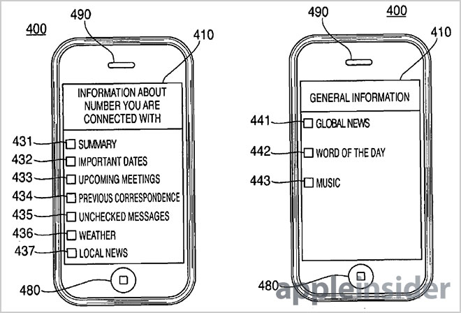Patent wachtsysteem iPhone