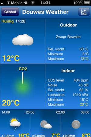 WeatherPro-netatmo