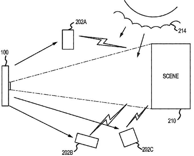Patent cameraflitsers