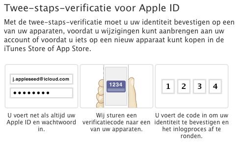 tweestaps-verificatie-apple-id