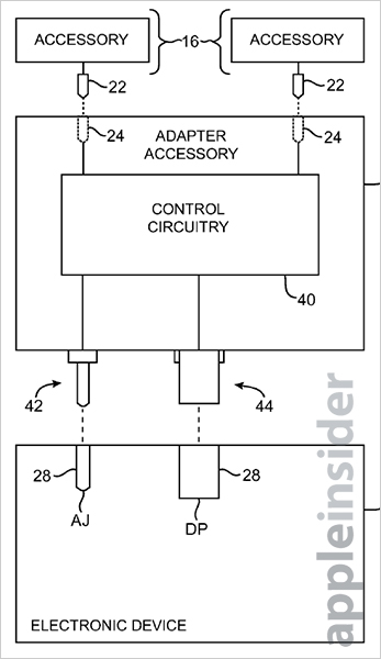 Apple audiosplitter