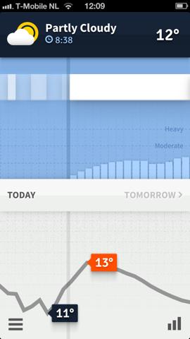 Weathertron temperatuur tijdstip op dag