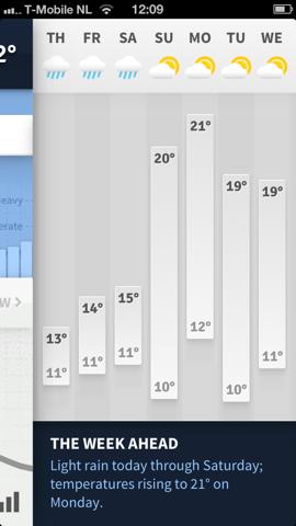 Weathertron weekvooruitzicht weer iPhone