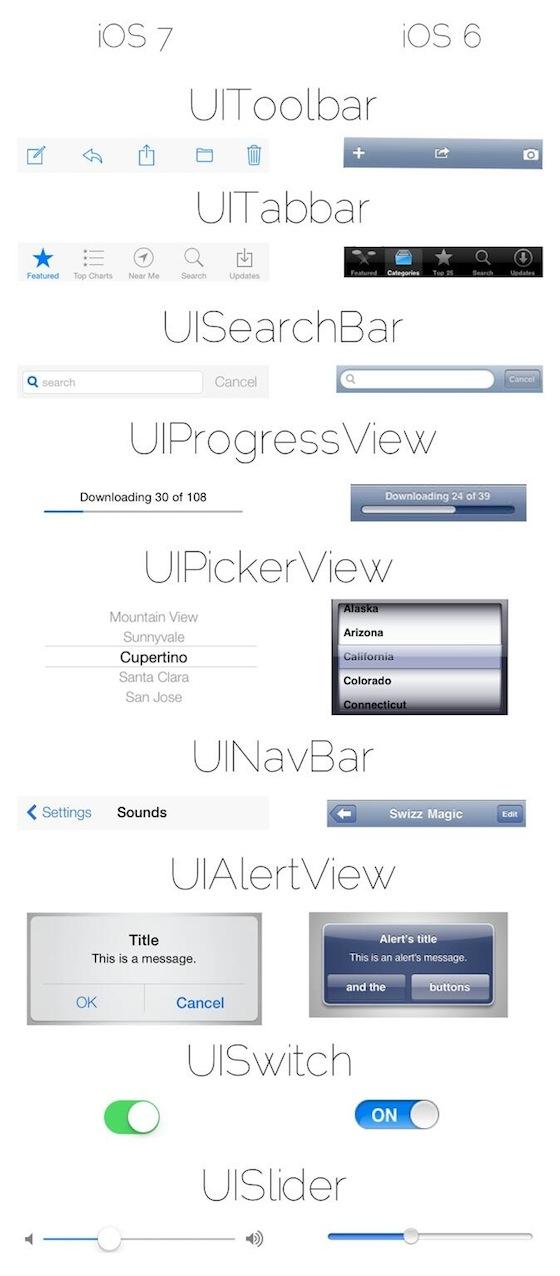 iOS 7 interface vs iOS 6 interface