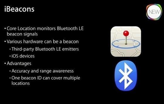 ibeacons uitleg