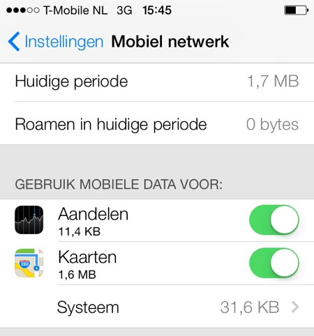 mobiel netwerk verbruik