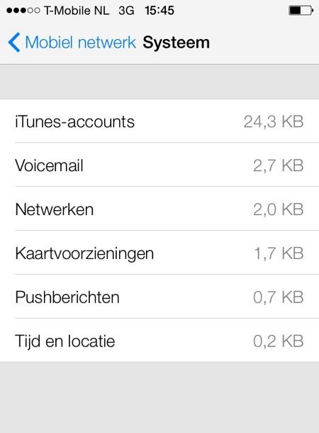 mobiel netwerk systeem verbruik ios 7