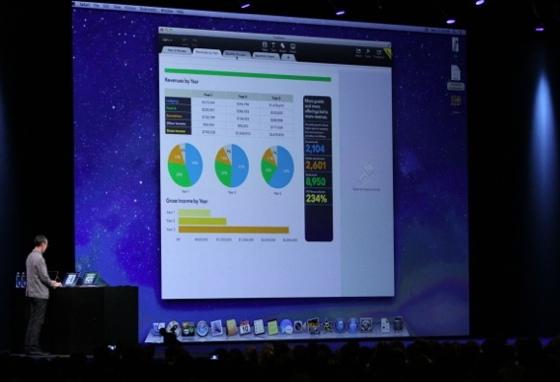 Apple WWDC iWork for iCloud