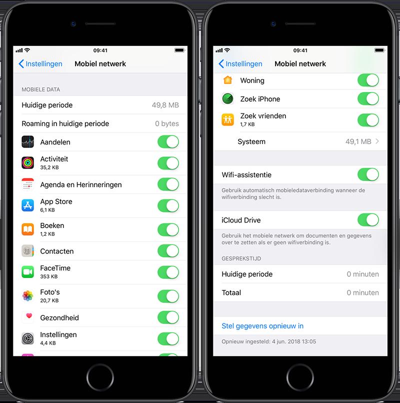 Dataverbruik per app