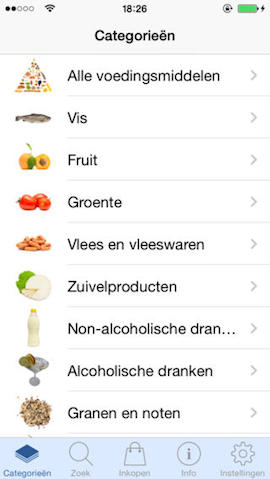 Voedselintoleranties iPhone
