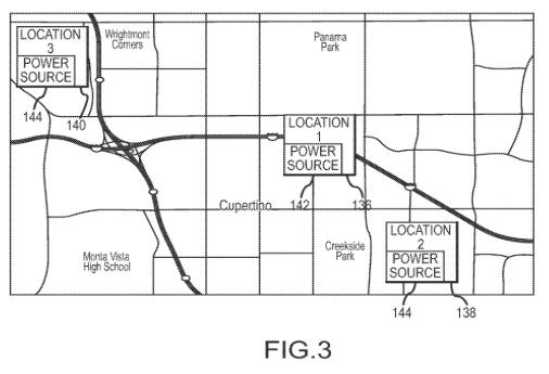 batterij patent gebruikspatroon recht
