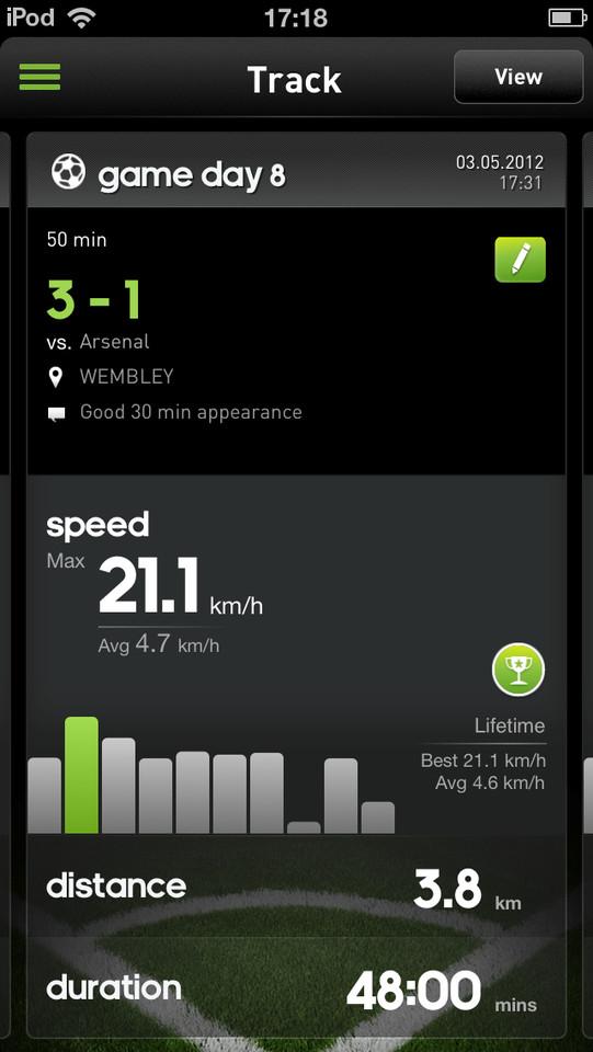 miCoach multi-sport tracking