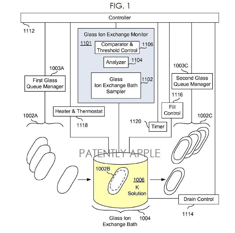 Apple patent versterkt glas