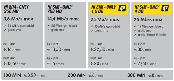 kpn-hi-sim-only-tarieven-2013