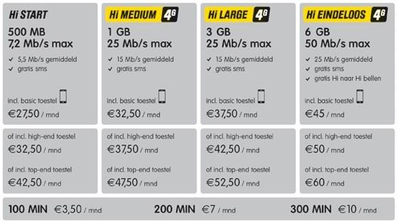 kpn-hi-tarieven-2013