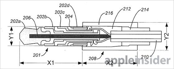Flexibele aansluiting patent