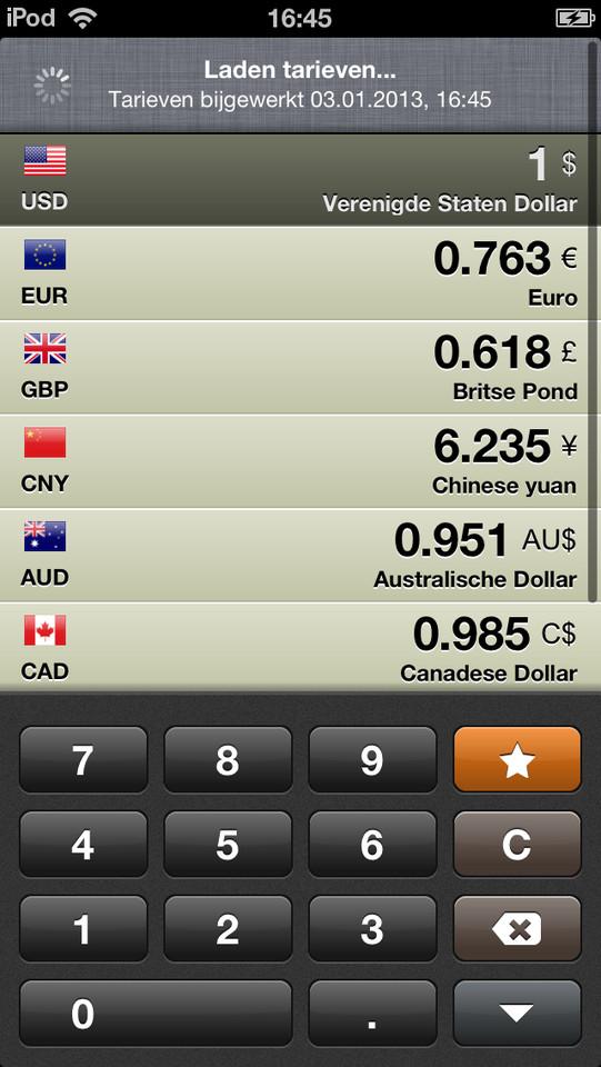 Valuta nieuwste tarieven laden