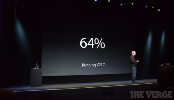Statistieken cijfers Apple 2013 iPad event