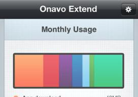 Onavo Extend dataverbruik Facebook