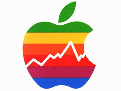 Apple aandelen