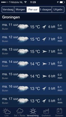 Storm-apps Weer in Nederland uren