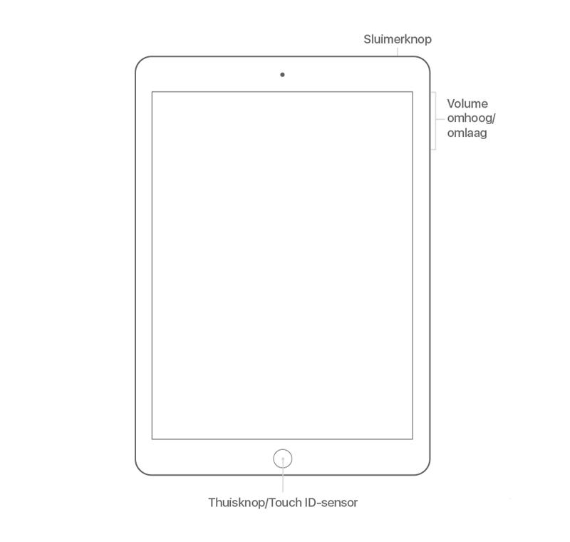 iPad-knoppen.