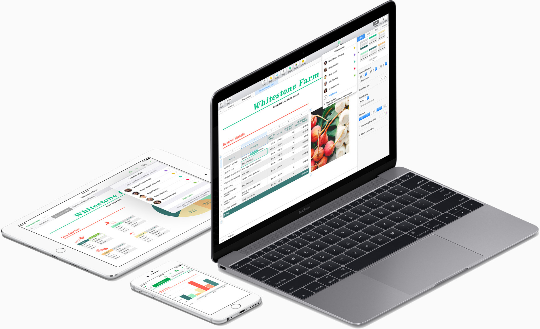 Numbers voor Mac