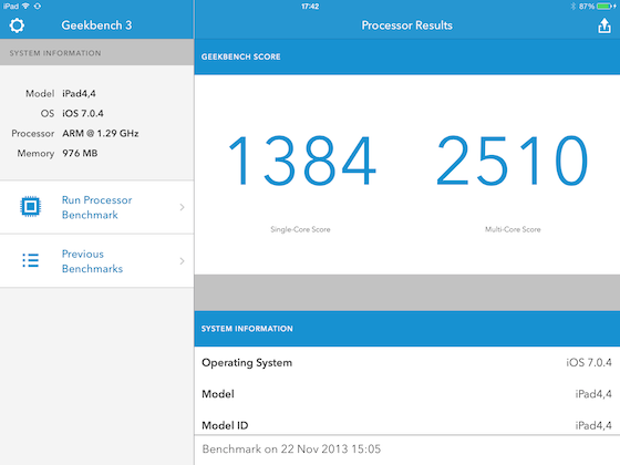 iPad mini Retina benchmark