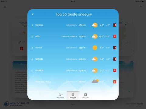 Weeronline HD top 10 beste sneeuw