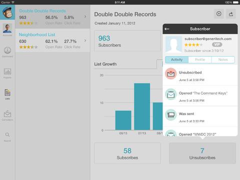 MailChimp Editor statistieken iPad